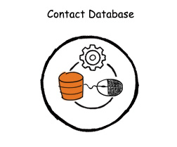 Imarketing developed a number of Contact Database that assist website visitors in achieving their objectives.