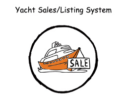 Imarketing developed a number of Yacht Sales and Listing system applications that assist website visitors in achieving their objectives.