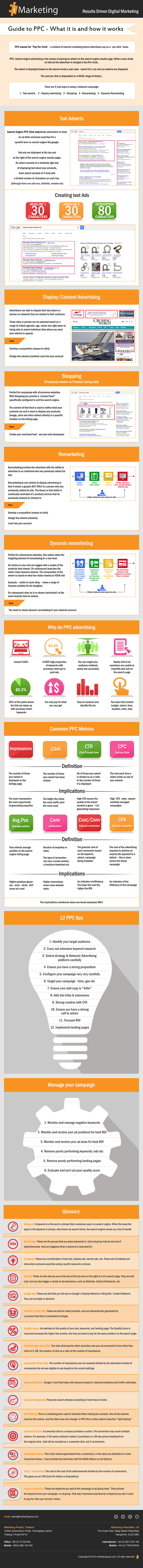 how-does-ppc-work
