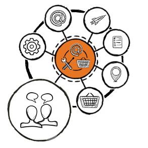 Website Applications Planning Process
