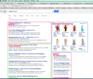 PPC-SEO-remarketing