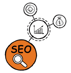 PPC works with natural search engine optimisation.
