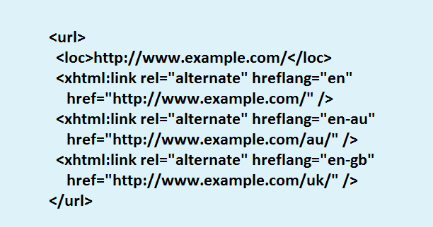 using XML sitemap markup. It uses the xhtml:link attribute in XML sitemaps to add the annotation to every URL.