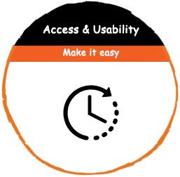 Access & Usability