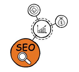 Search-searchengineoptimisation